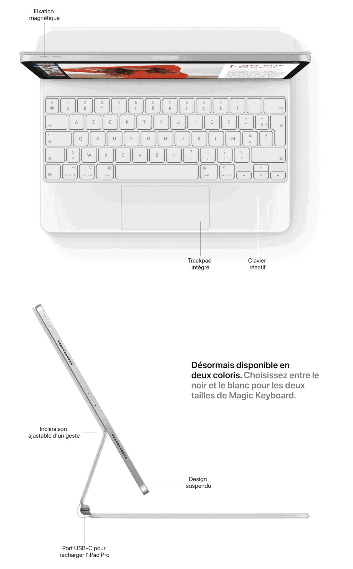 Apple Magic Keyboard Blanc