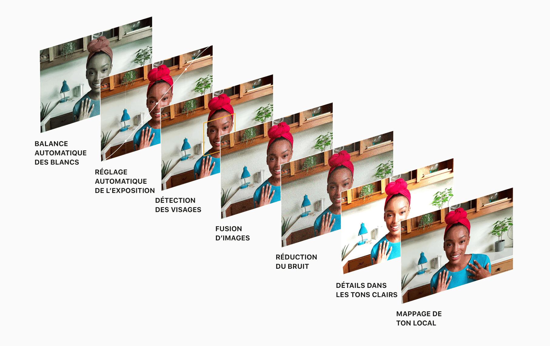 Apple iMac M1 2021 Webcam 1080P