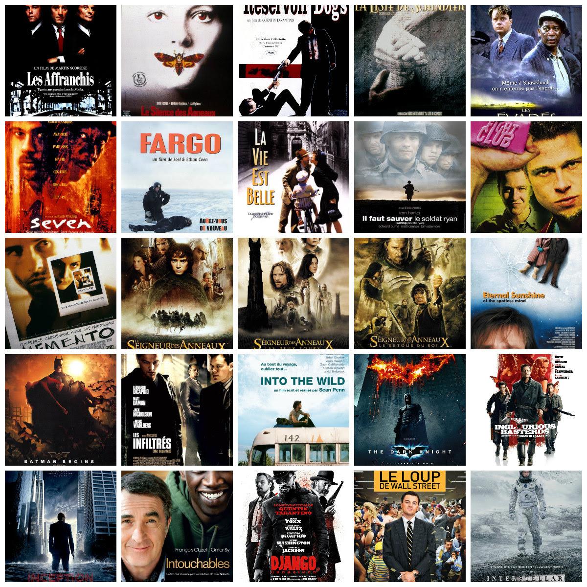 Top 25 des films sortis entre 1990 et 2015